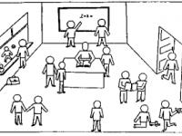 Методика «Рисунок класса»