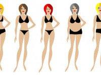 Те женщины, которые обладают сильным характером, реже могут похвастаться красивой фигурой